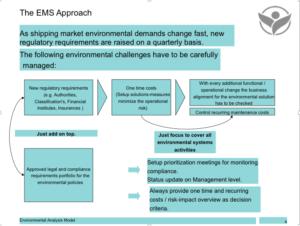 EMS Approach
